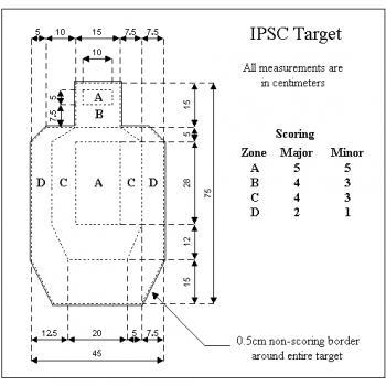 Мишена за IPSC и IDPA, 75x45 cm