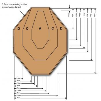 Мишена за IPSC и IDPA, 57x45 cm